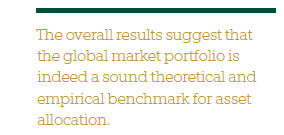 A Benchmark for Efficient Asset Allocation 5