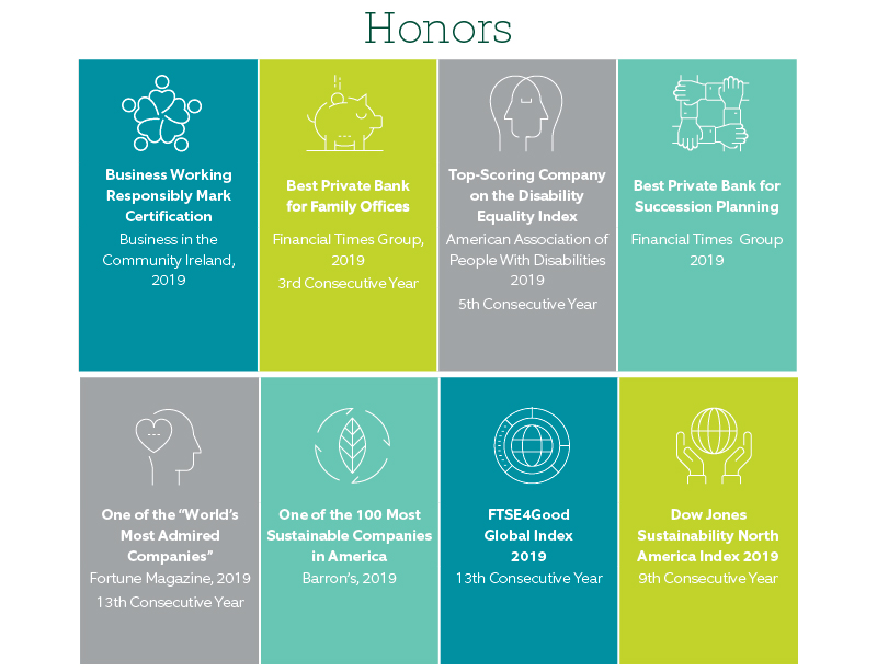 2019 CSR Report - Honors - Image