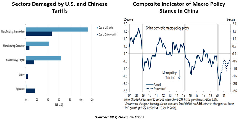 Weekly Economic Commentary - Chart 2 - 11/20/20