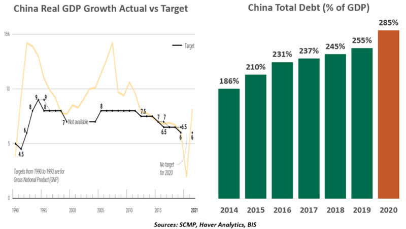 Weekly Economic Commentary - 03/12/21 - Chart 4