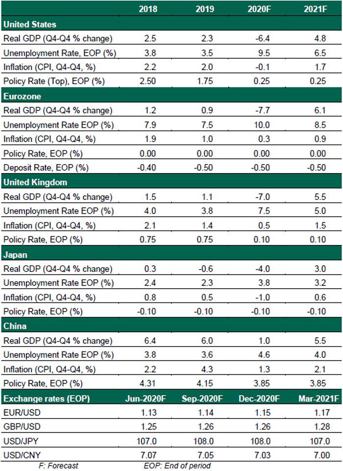 GEO 06/17/20 Chart