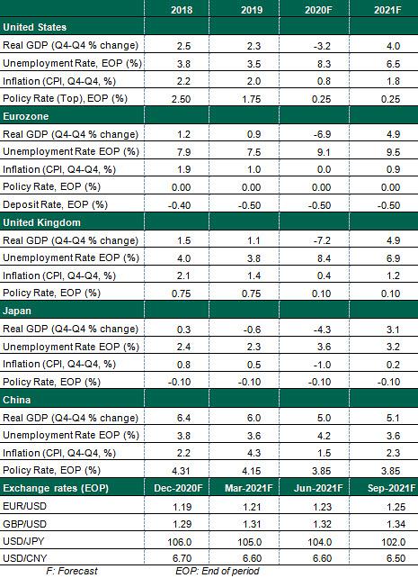 GEO 10/14/20 Chart