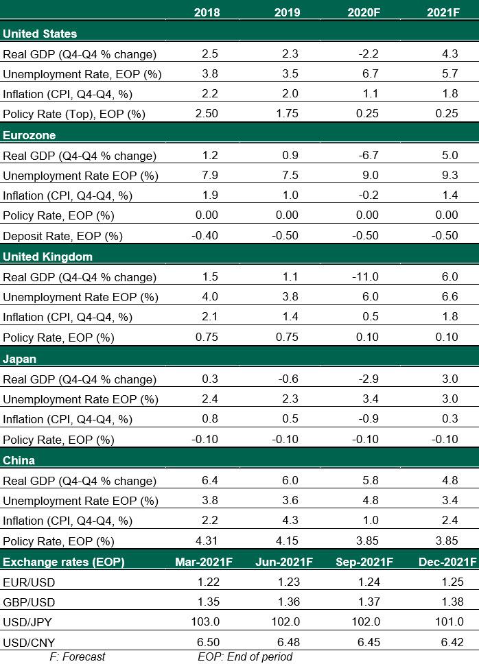 GEO 01/06/21 Chart