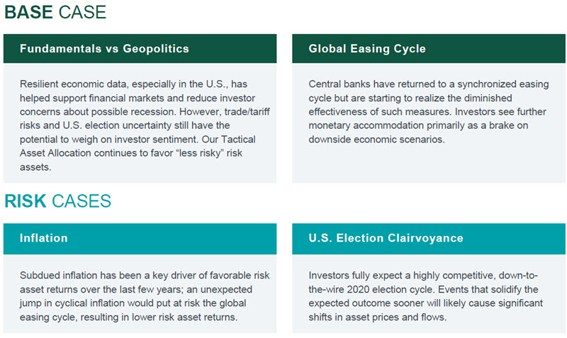 Base Case and Risk Cases