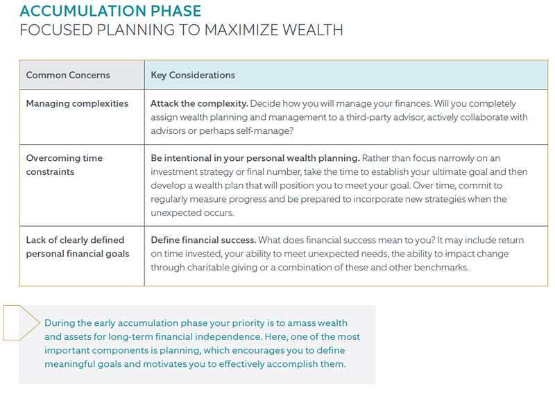 Wealth Planning Insights - 8/28/19 - chart 2