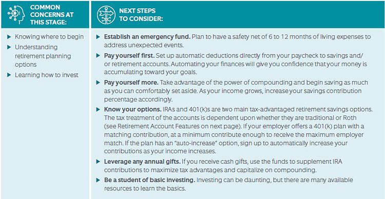 Concerns and Next Steps graphic