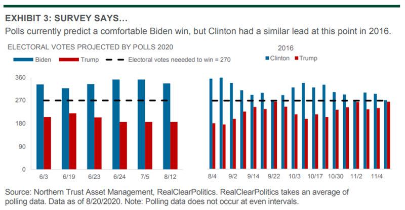 Binary options strategies 2021 electoral votes deportivo vs mirandes betting expert foot