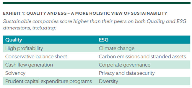 Sustainable Companies for a Better Portfolio | Northern Trust