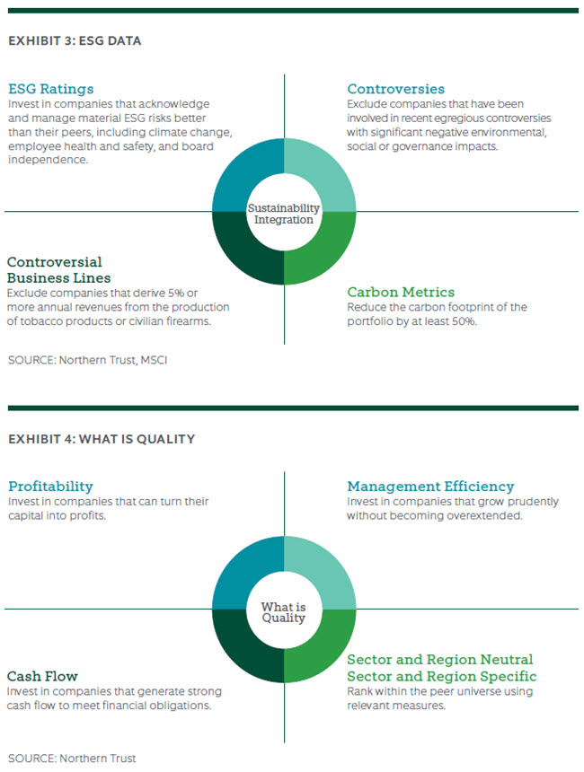 ESG DATA & WHAT IS QUALITY